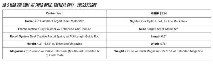 XDS Spec Mod2